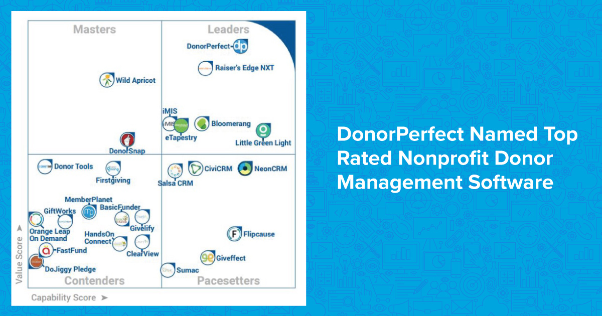 DonorPerfect Named Top Rated Nonprofit Donor Management Software